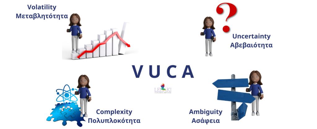 Όλοι μιλούν για το VUCA. Τι είναι και πως το coaching σε βοηθά να το διαχειριστείς;