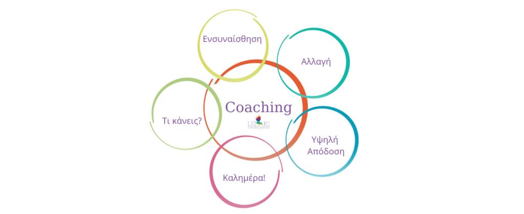 Εσύ καλημέρα είπες; Ενσυναίσθηση και ο ρόλος του coaching στην καλλιέργειά της.